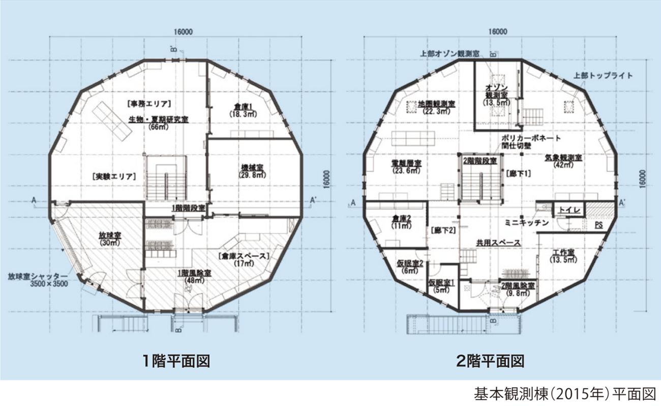基本観測棟(2015年) 平面図