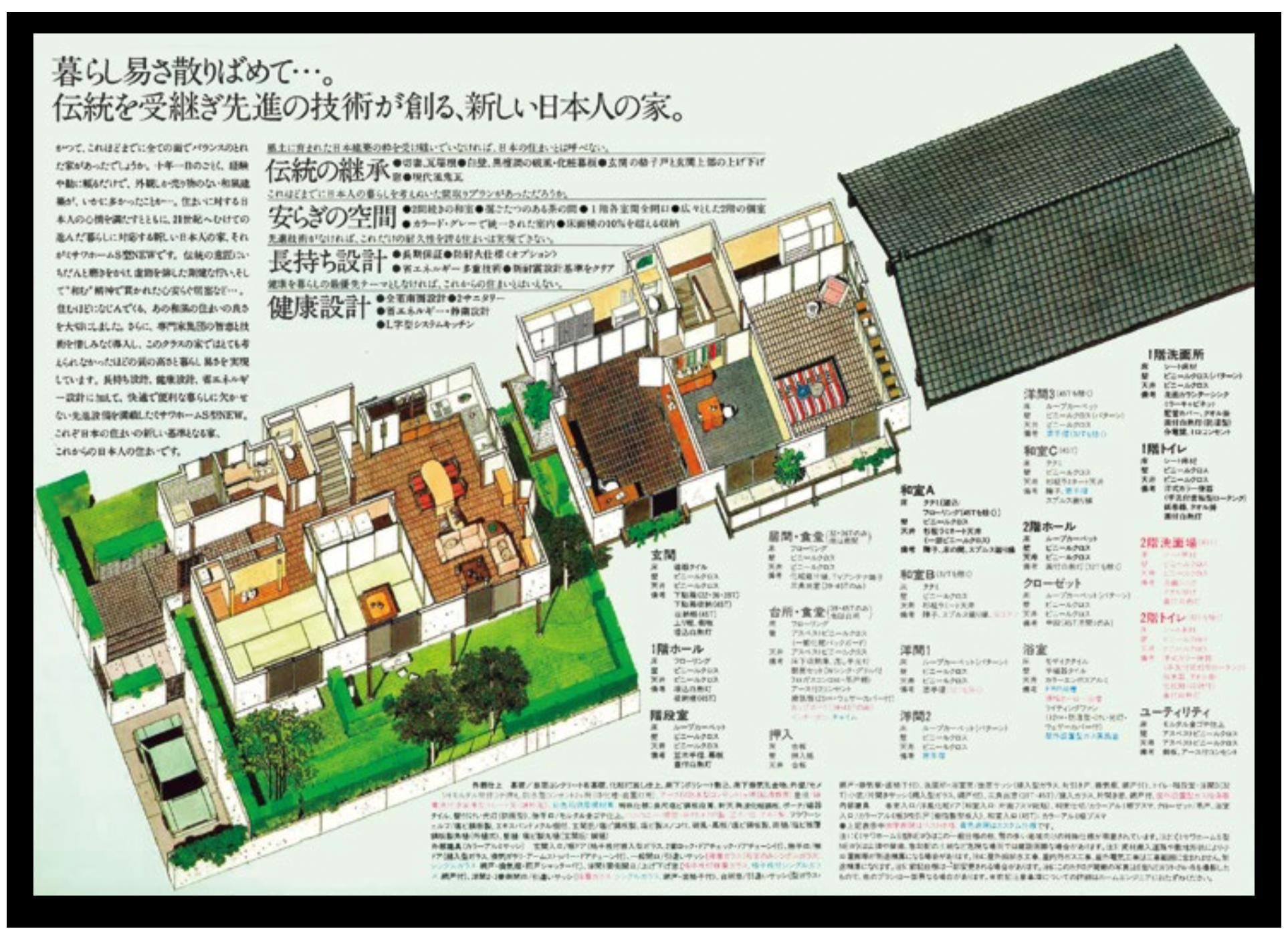 健康設計(S型NEW、1982年)